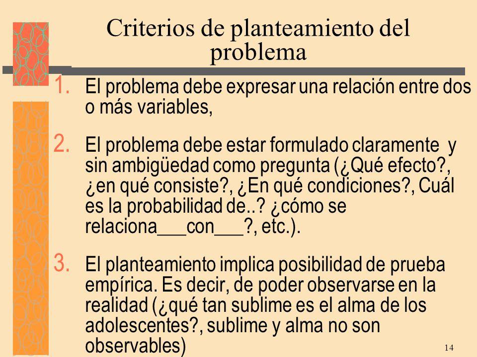 Criterios de planteamiento del problema