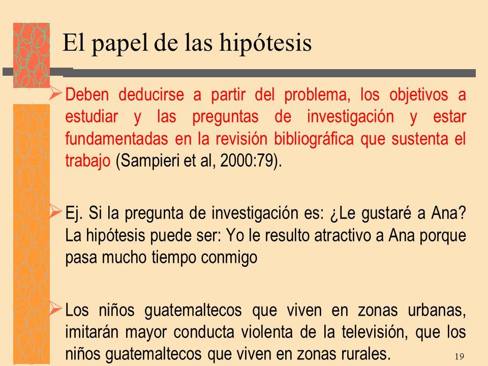 El papel de las hipótesis