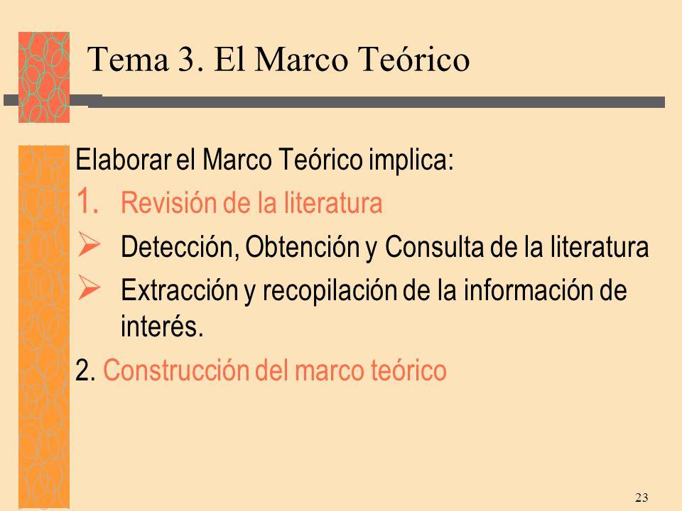 Tema 3. El Marco Teórico Elaborar el Marco Teórico implica: