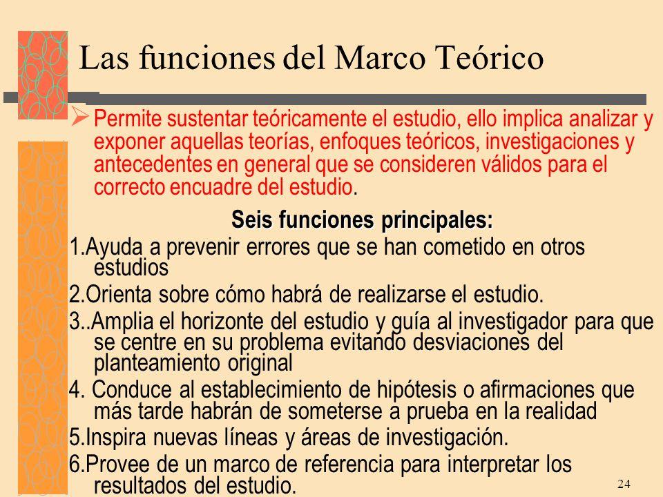 Las funciones del Marco Teórico