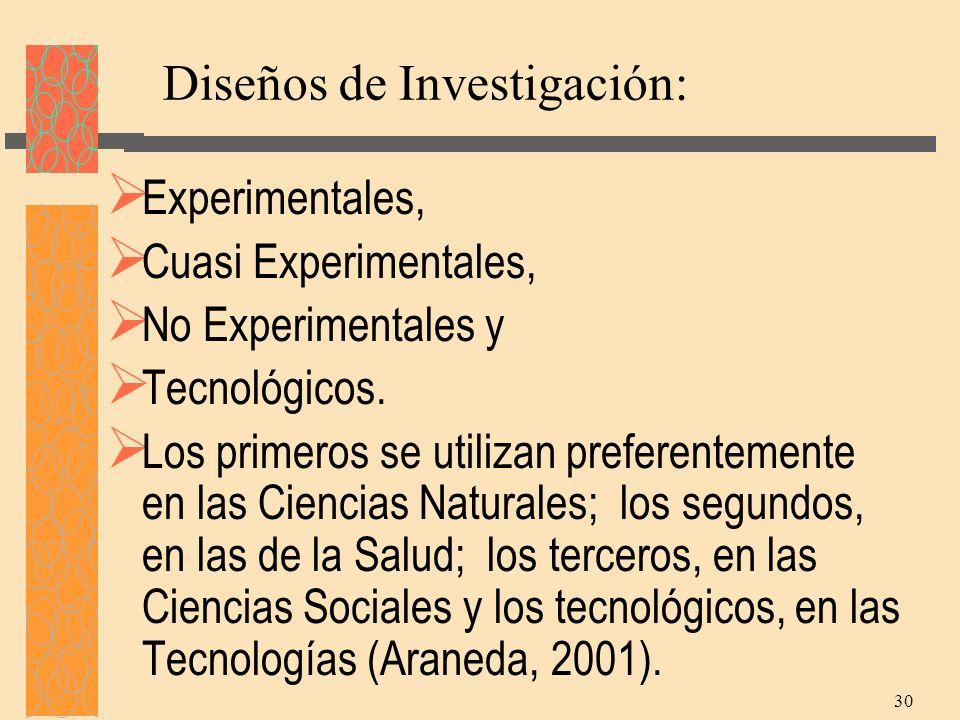 Diseños de Investigación:
