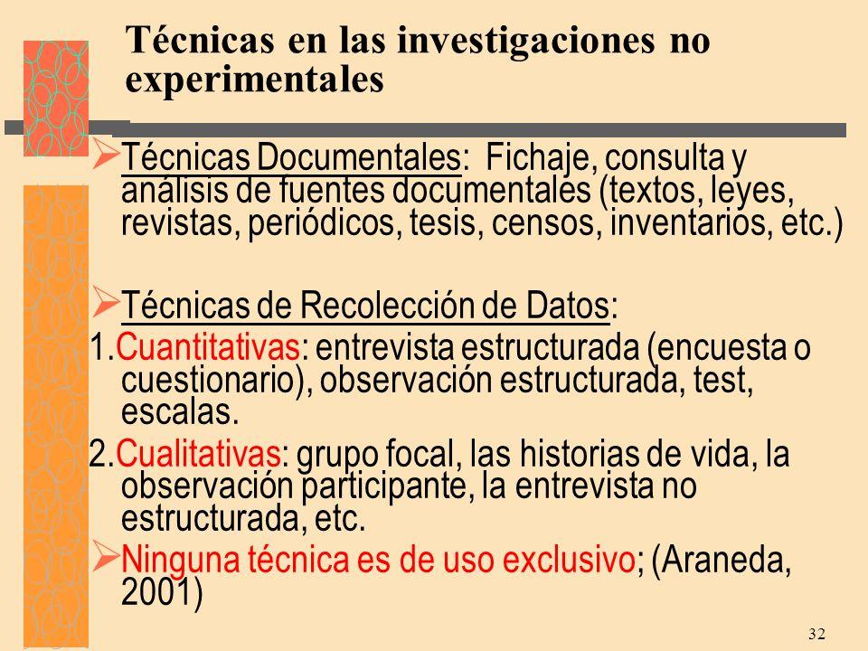 Técnicas en las investigaciones no experimentales