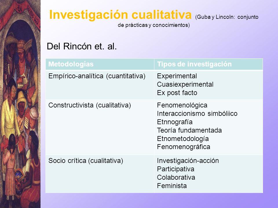 Investigación cualitativa (Guba y Lincoln: conjunto de prácticas y conocimientos)