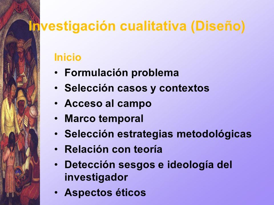 Investigación cualitativa (Diseño)