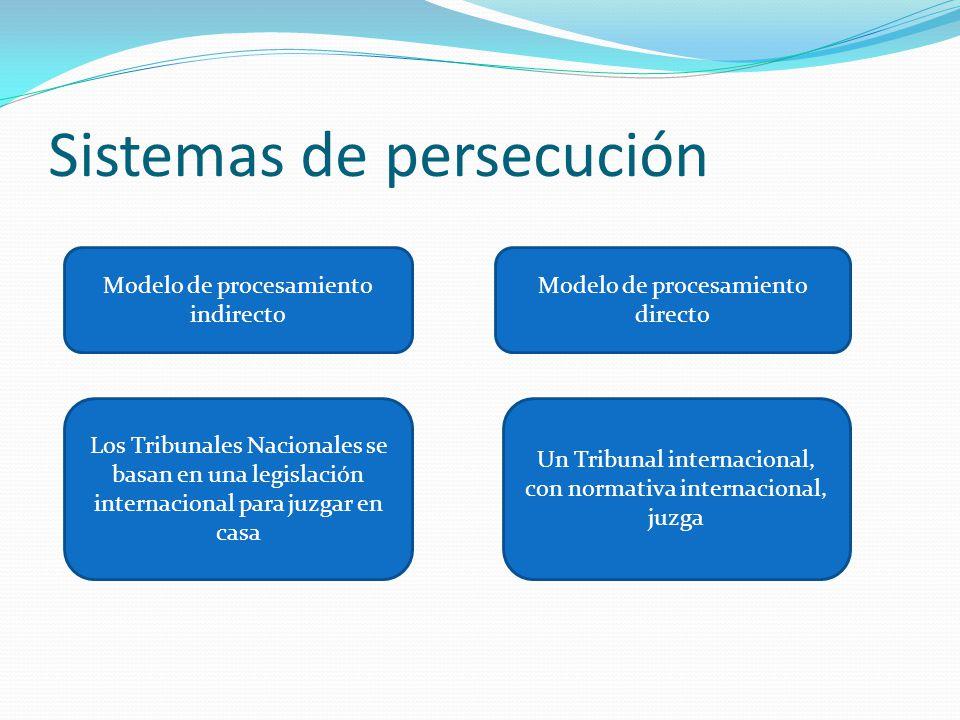Sistemas de persecución