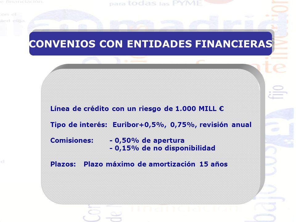 CONVENIOS CON ENTIDADES FINANCIERAS