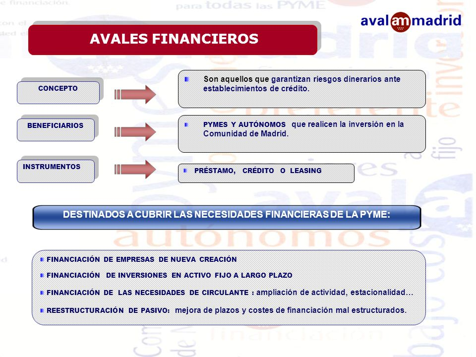 DESTINADOS A CUBRIR LAS NECESIDADES FINANCIERAS DE LA PYME: