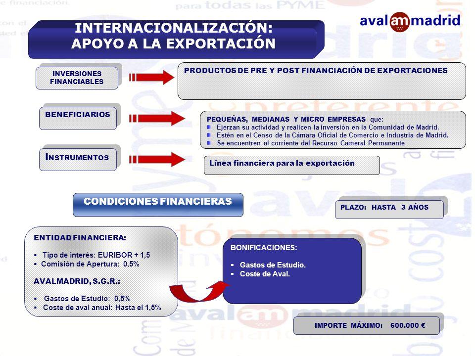 INTERNACIONALIZACIÓN: APOYO A LA EXPORTACIÓN