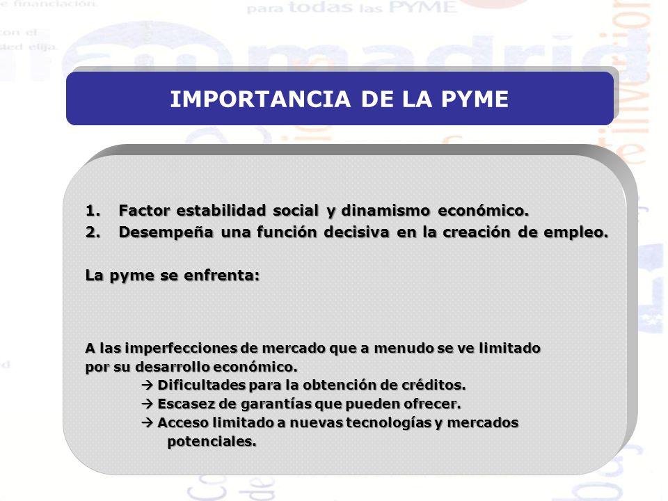 IMPORTANCIA DE LA PYME Factor estabilidad social y dinamismo económico. Desempeña una función decisiva en la creación de empleo.