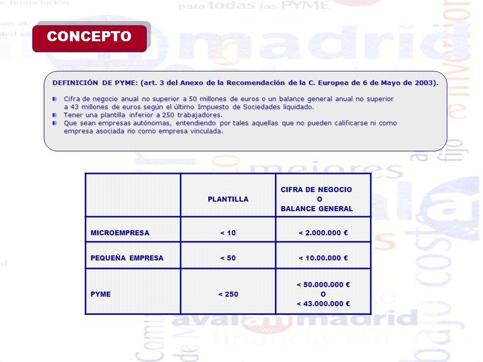 CONCEPTODEFINICIÓN DE PYME: (art. 3 del Anexo de la Recomendación de la C. Europea de 6 de Mayo de 2003).