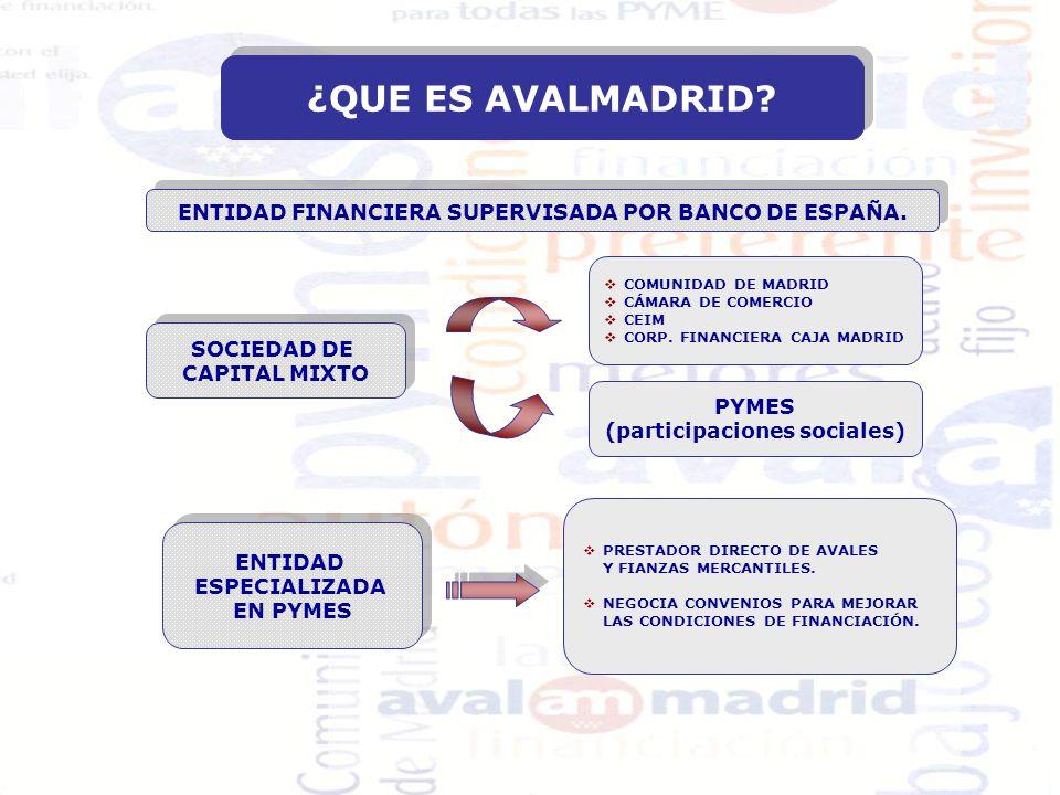 ¿QUE ES AVALMADRID ENTIDAD FINANCIERA SUPERVISADA POR BANCO DE ESPAÑA. COMUNIDAD DE MADRID. CÁMARA DE COMERCIO.