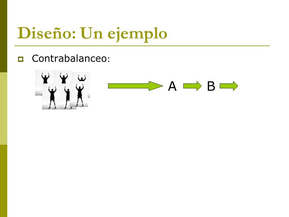 Diseño: Un ejemplo Contrabalanceo: A B