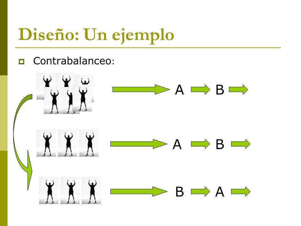 Diseño: Un ejemplo Contrabalanceo: A B A B B A