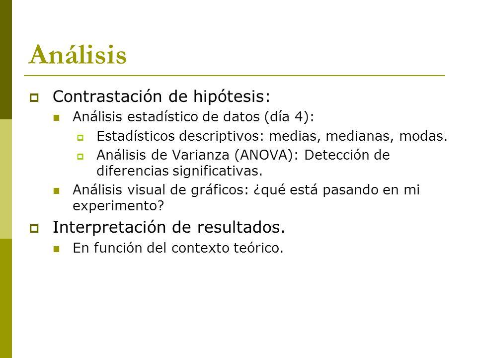 Análisis Contrastación de hipótesis: Interpretación de resultados.