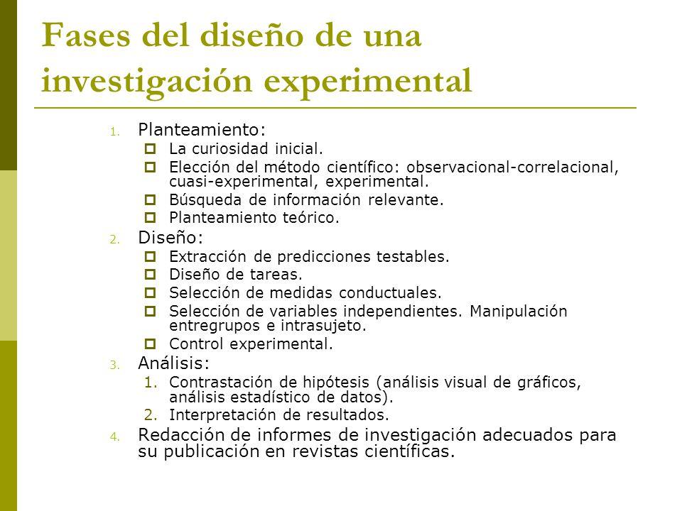 Fases del diseño de una investigación experimental
