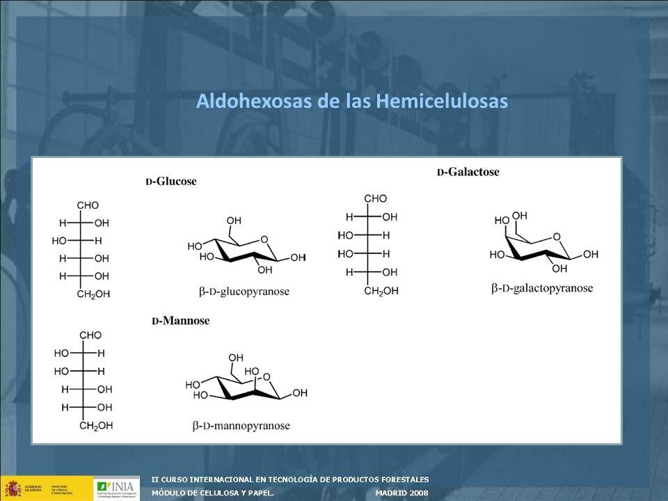 Aldohexosas de las Hemicelulosas