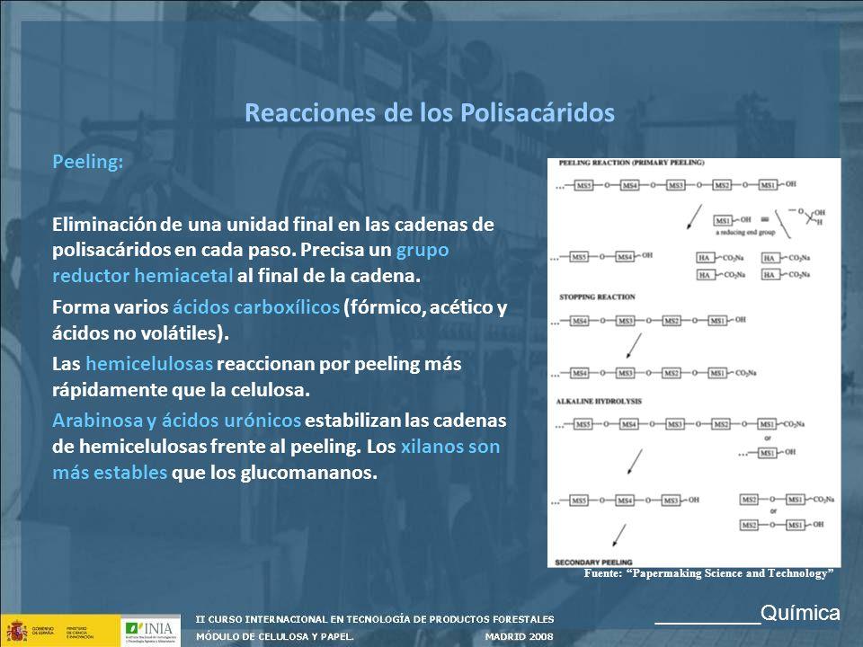 Reacciones de los Polisacáridos