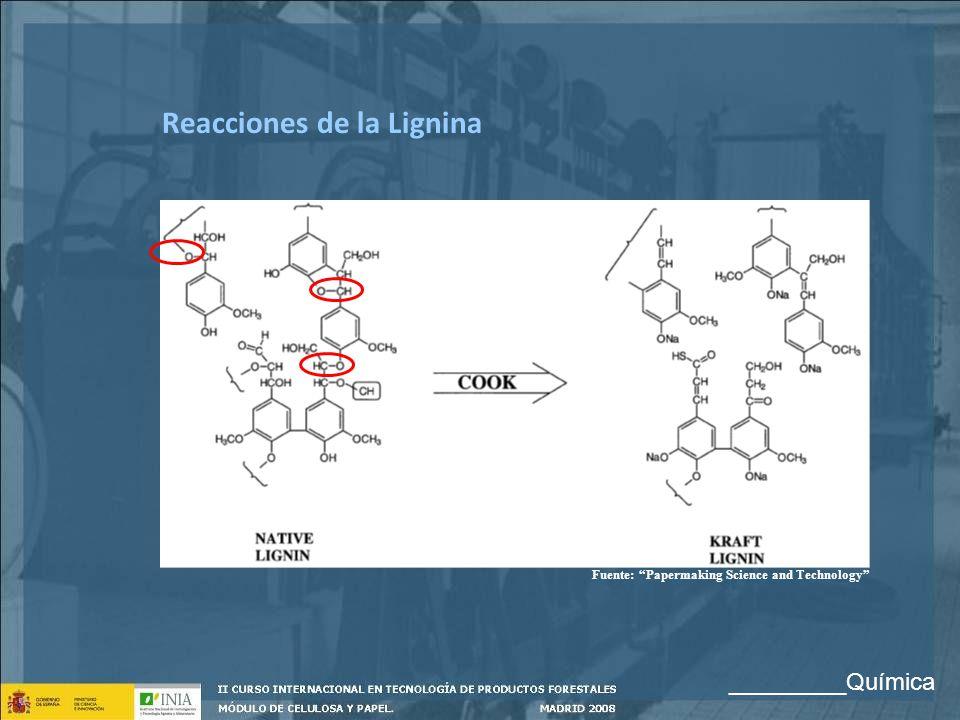 Reacciones de la Lignina
