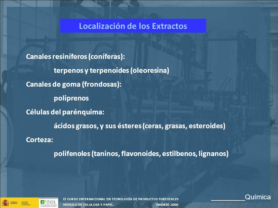 Localización de los Extractos