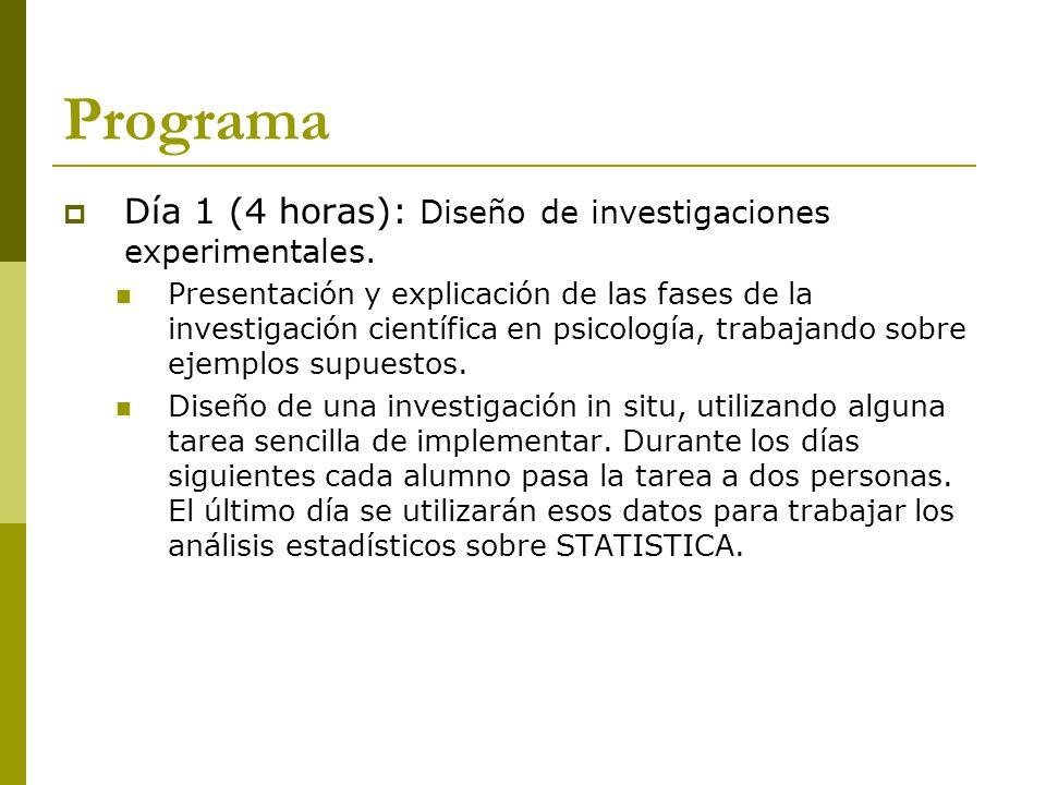 Programa Día 1 (4 horas): Diseño de investigaciones experimentales.