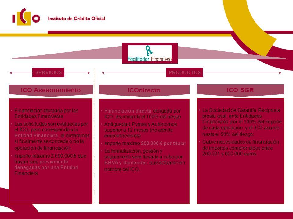 ICOdirecto ICO Asesoramiento ICO SGR