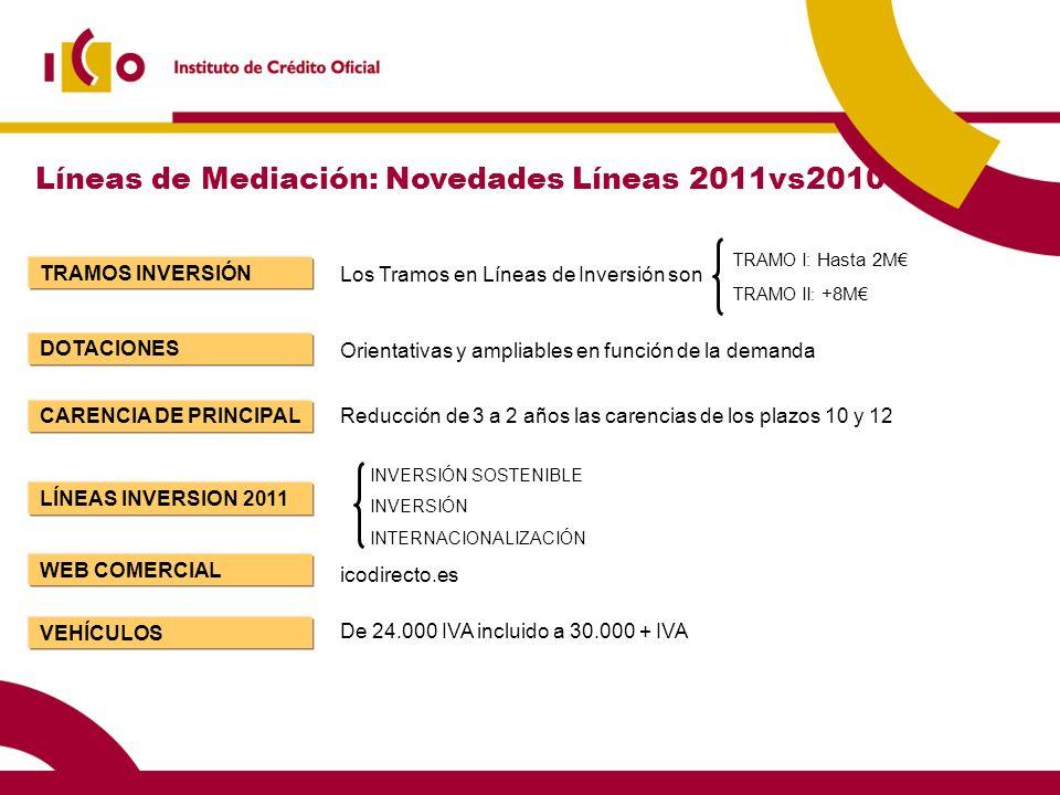 Líneas de Mediación: Novedades Líneas 2011vs2010