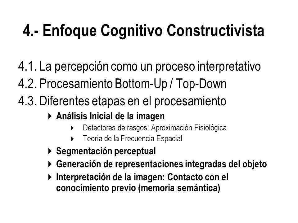 4.- Enfoque Cognitivo Constructivista