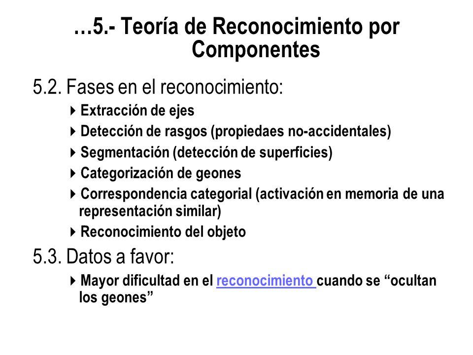 …5.- Teoría de Reconocimiento por Componentes