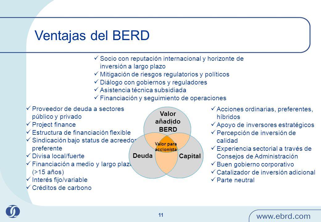 Ventajas del BERDSocio con reputación internacional y horizonte de inversión a largo plazo. Mitigación de riesgos regulatorios y políticos.