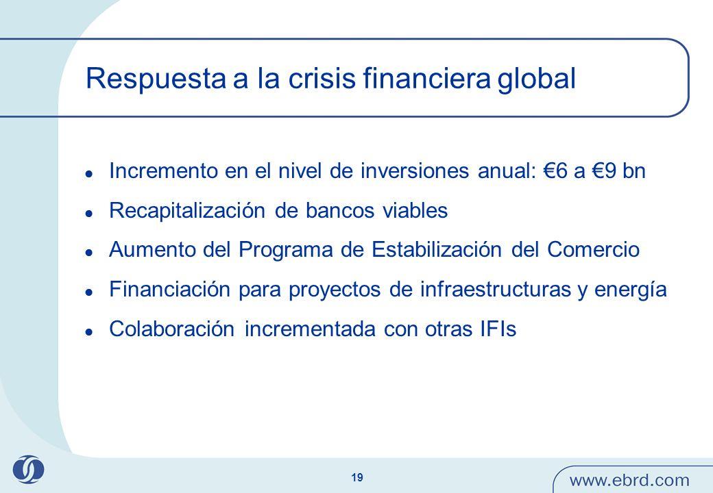 Respuesta a la crisis financiera global