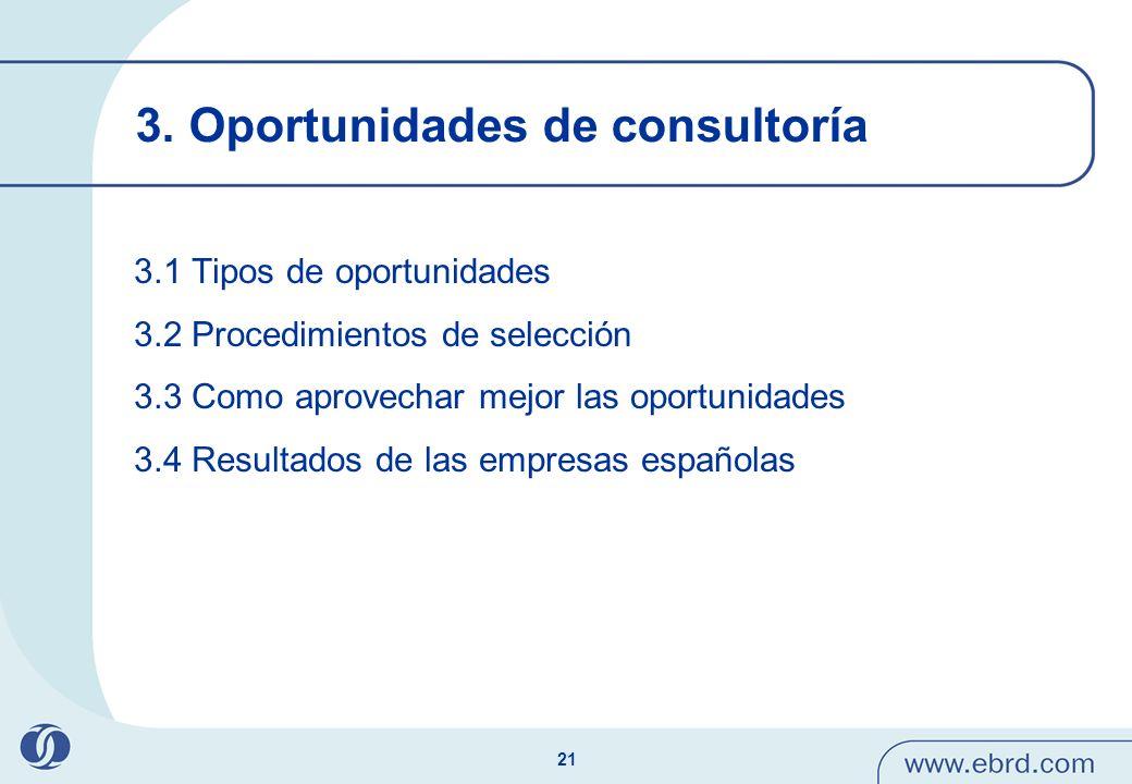 3. Oportunidades de consultoría