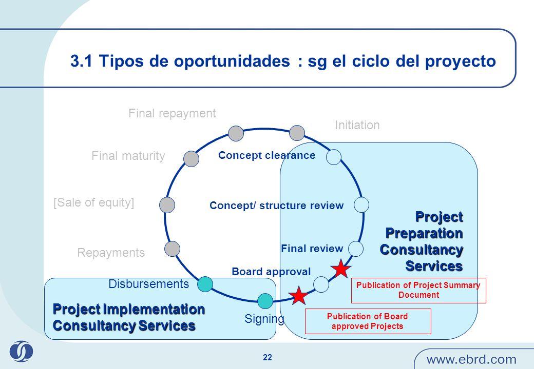 3.1 Tipos de oportunidades : sg el ciclo del proyecto