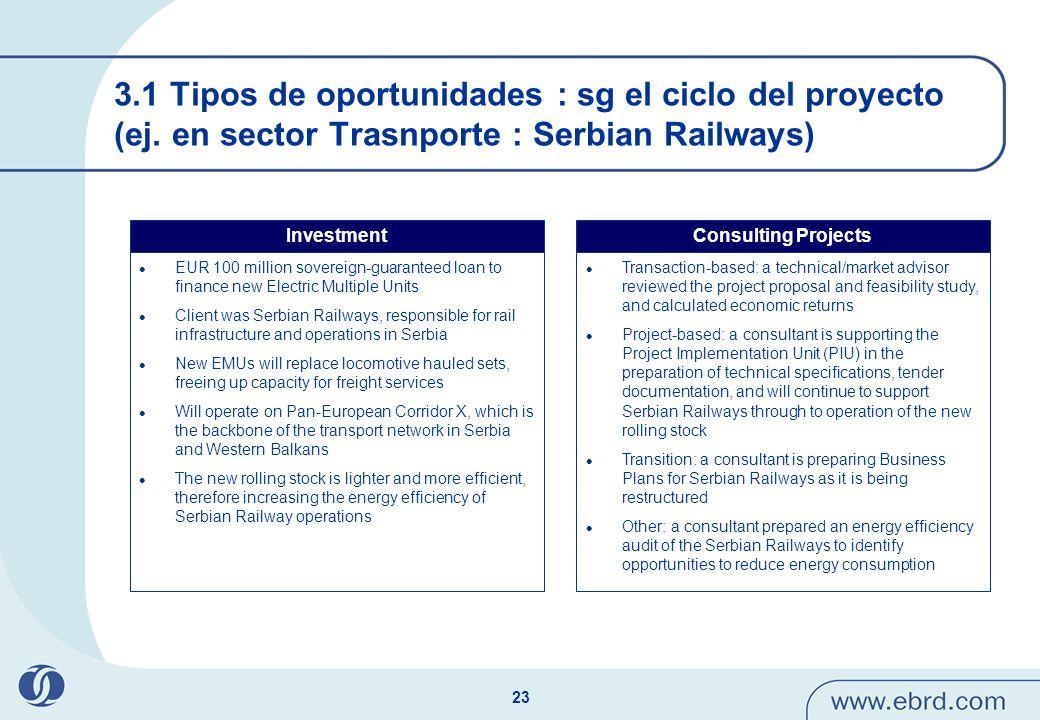 3. 1 Tipos de oportunidades : sg el ciclo del proyecto (ej