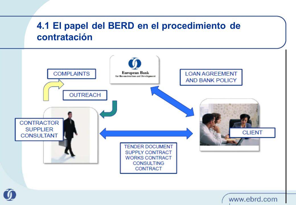 4.1 El papel del BERD en el procedimiento de contratación