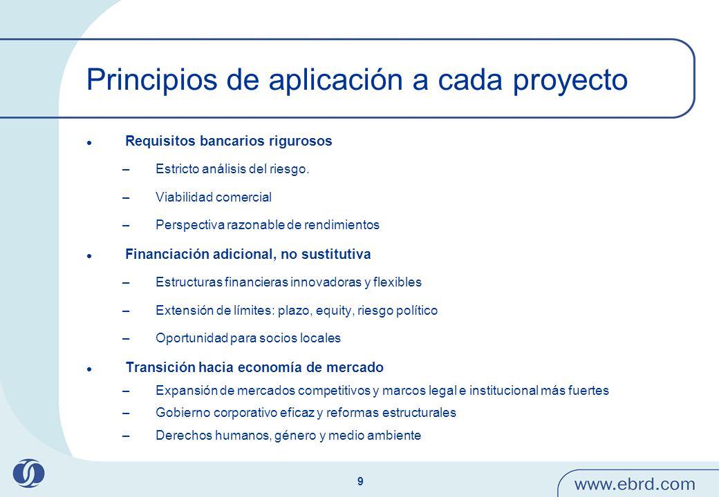 Principios de aplicación a cada proyecto