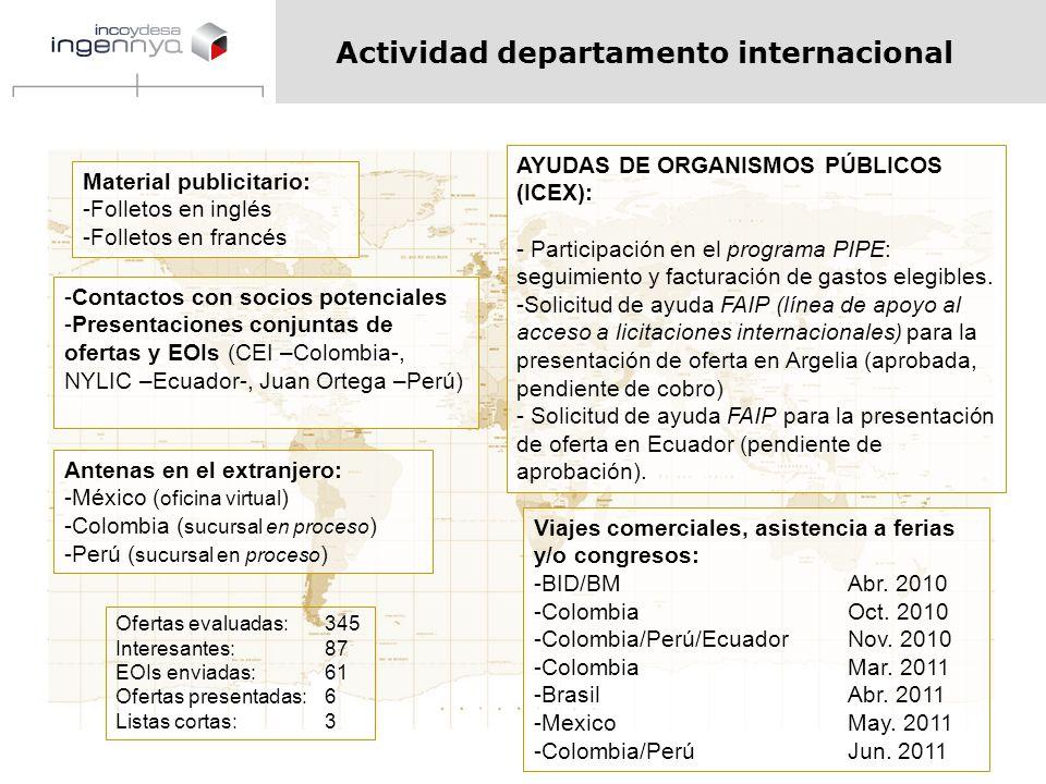 Actividad departamento internacional