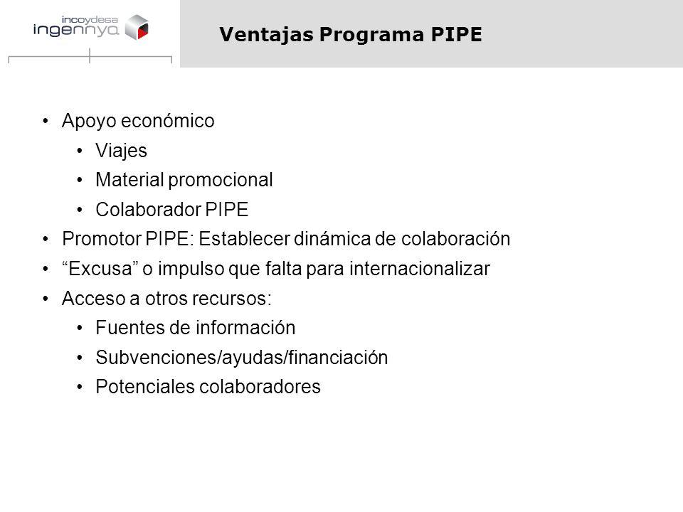 Ventajas Programa PIPE