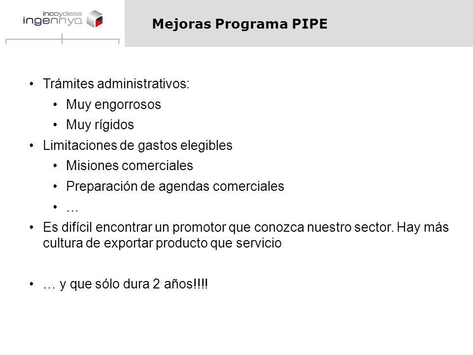 Mejoras Programa PIPE Trámites administrativos: Muy engorrosos. Muy rígidos. Limitaciones de gastos elegibles.