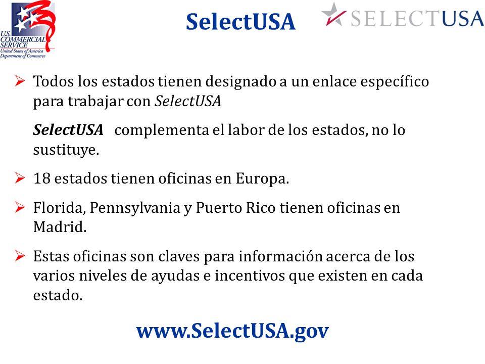 SelectUSA www.SelectUSA.gov