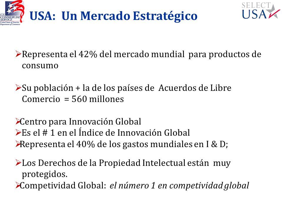 USA: Un Mercado Estratégico