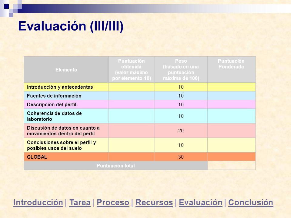 Evaluación (III/III) Elemento. Puntuación obtenida. (valor máximo por elemento 10) Peso. (basado en una puntuación máxima de 100)