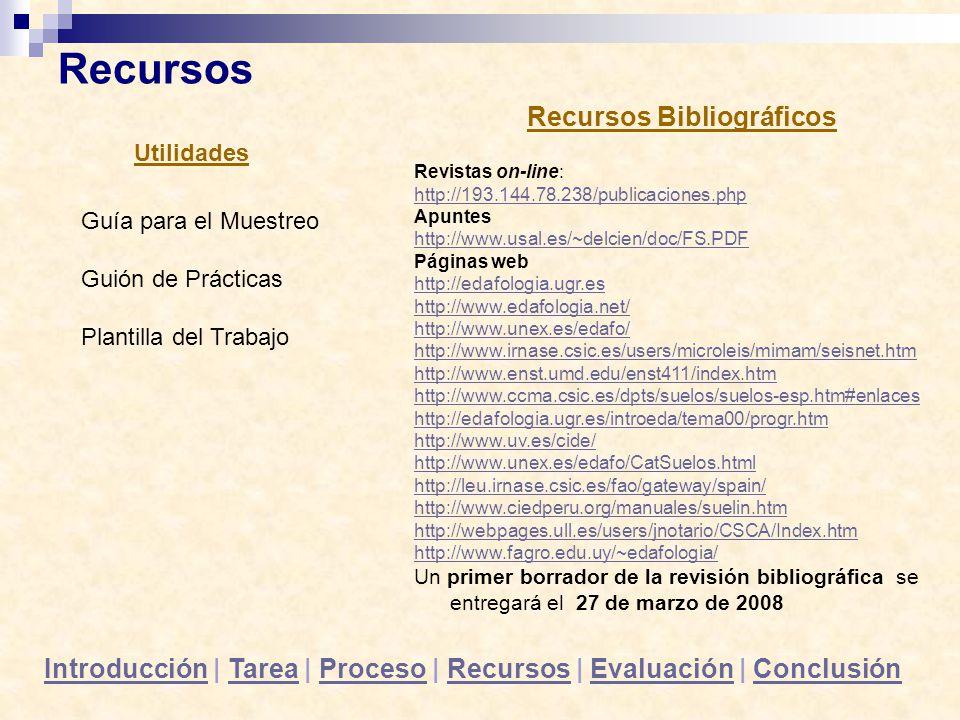Recursos Recursos Bibliográficos