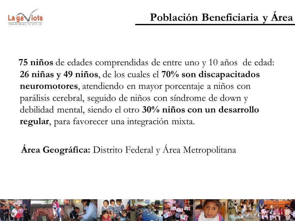 Población Beneficiaria y Área