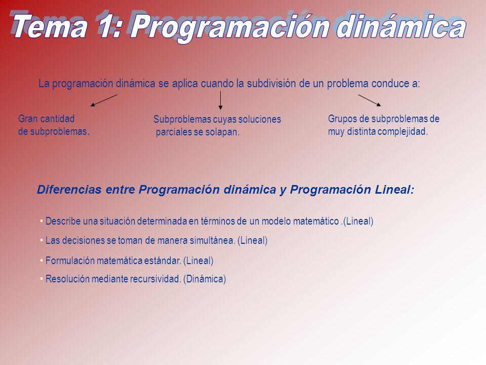 Tema 1: Programación dinámica