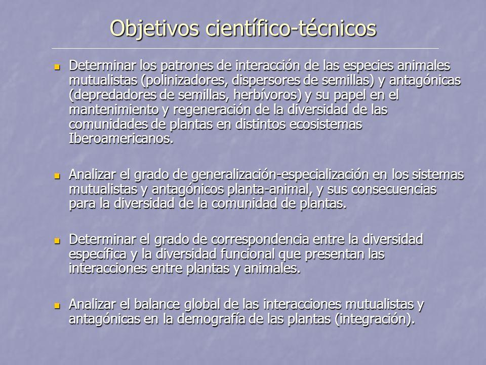 Objetivos científico-técnicos