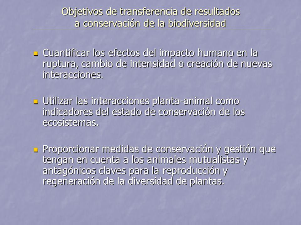 Objetivos de transferencia de resultados a conservación de la biodiversidad