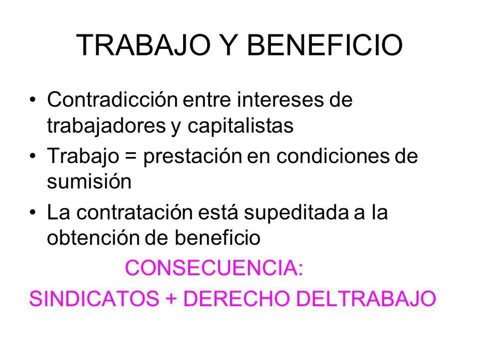 TRABAJO Y BENEFICIO Contradicción entre intereses de trabajadores y capitalistas. Trabajo = prestación en condiciones de sumisión.