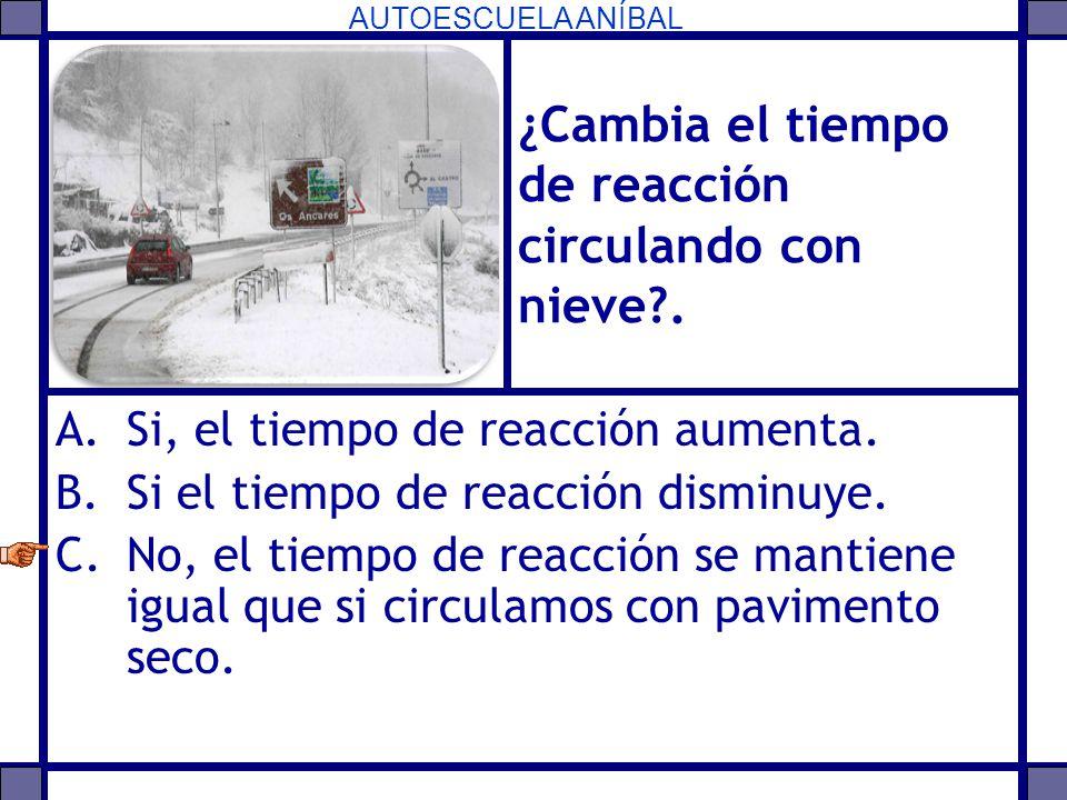 ¿Cambia el tiempo de reacción circulando con nieve .