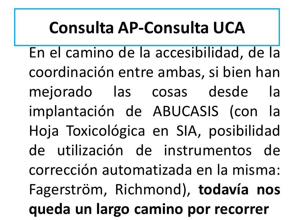 Consulta AP-Consulta UCA