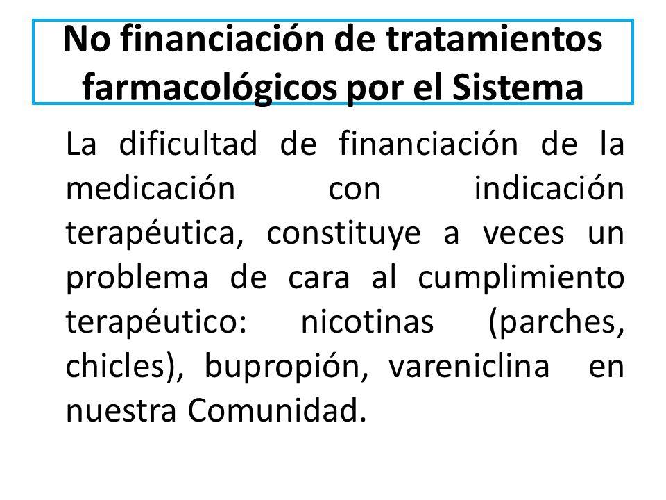 No financiación de tratamientos farmacológicos por el Sistema
